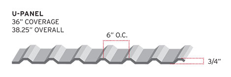 Metal Roof Amp Wall Panels Csm Products And Solutions